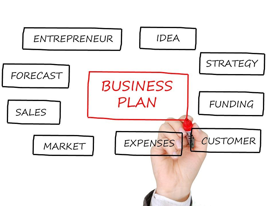 ondernemersplan voor 2019