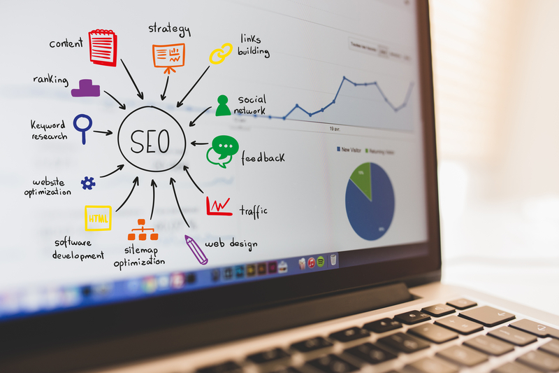 groeien door SEO marketing